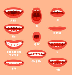 Expressive cartoon articulation mouth lips lip vector