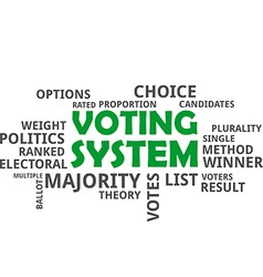 Word cloud voting system vector