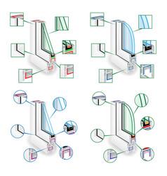Plastic window frame profile set structure corner vector