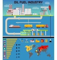 Oil fuel industry infographics oil extraction vector