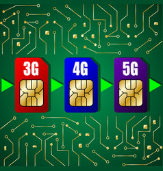 sim cards 3g 4g 5g vector image