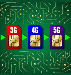sim cards 3g 4g 5g vector image