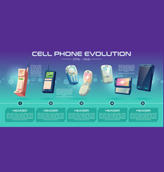 cell phones evolution cartoon banner vector image