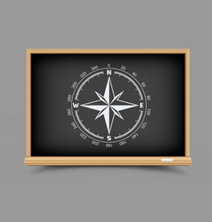 Blackboard geography lesson vector