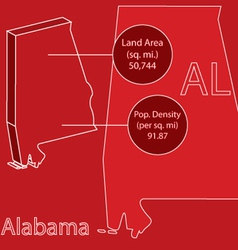 Alabama 3D info graphic vector image