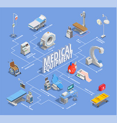 Isometric medical equipment flowchart vector