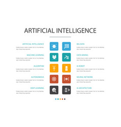 artificial intelligence infographic 10 option vector image