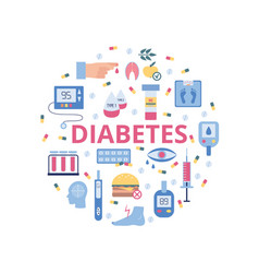 diabetes poster - red word surrounded medical vector image