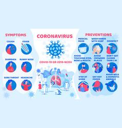 Coronavirus stop coronavirus coronavirus wuhan vector