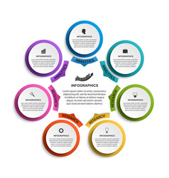 infographic design organization chart template vector image
