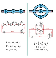 Series and parallel circuits vector image vector image