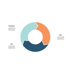 business infographics circle with 3 parts arrows vector image