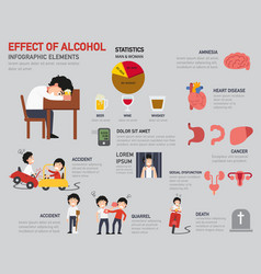 Effect of alcohol infographics vector