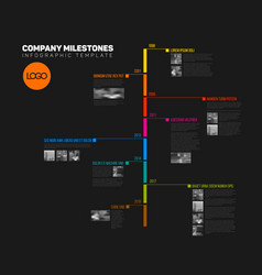 infographic timeline report template vector image