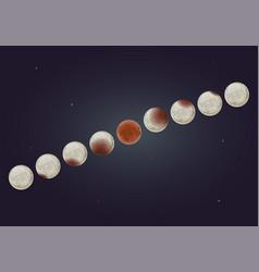 Total lunar eclipce 28 july 2018 banner vector