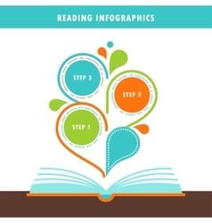 Open Book and Reading Infographics Elements vector image vector image