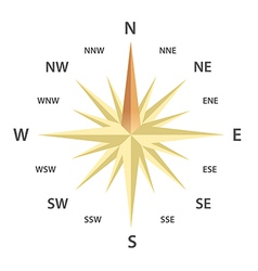 compass Old style vector image