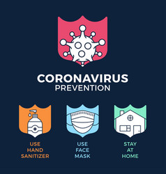 Prevention covid-19 all in one icon poster vector