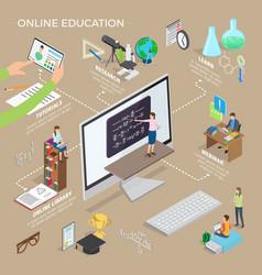 set online education hand drawn pattern art vector image