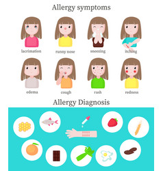 Allergy symptoms and diagnosis infographics vector