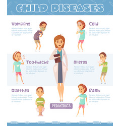 Infantile diseases cartoon poster vector