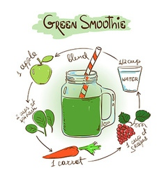 Sketch Green smoothie recipe vector