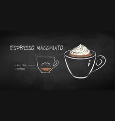 Chalked espresso macchiato vector