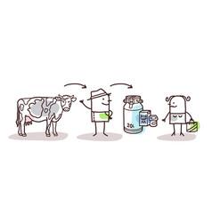 cartoon farmer milk production and direct consumer vector image