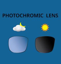 Photochromic lens darkens in sunlight uv vector