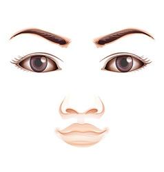 A facial expression vector