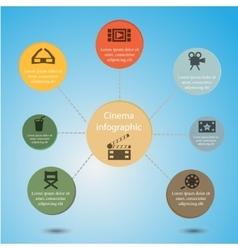 Cinema infographic concept vector image