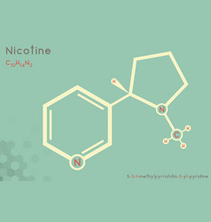 Infographic of the molecule of nicotine vector
