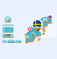 isometric map sweden country football 2020 vector image