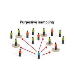 Purposive sampling sample taken from a group of vector