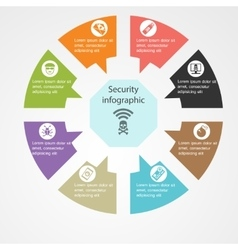 Security infographic template vector image