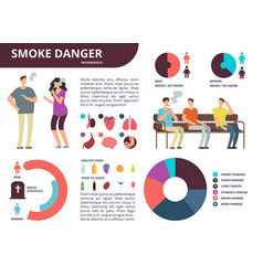 dangers of smoking infographics stop vector image