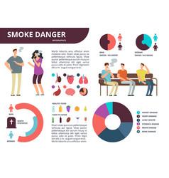 dangers smoking infographics stop vector image