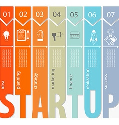 Startup concept - infographic vector image