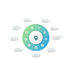 Problem solving infographic 10 steps circle design vector