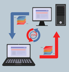 Synchronizing files vector