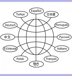 world language translation vector image