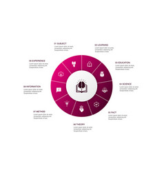 Knowledge infographic 10 steps circle design vector