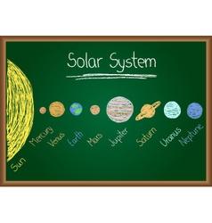 Solar System on chalkboard on chalkboard vector