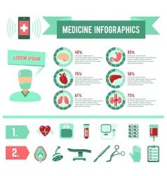 Surgery Medicine Infographics vector