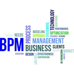 word cloud bpm vector image