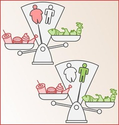 Food Scales vector image