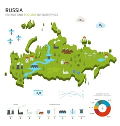 Energy industry and ecology of Russia vector