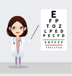 Ophthalmology concept oculist pointing at eye vector