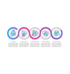 Smartwatch functions infographic template vector