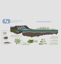 renewable energy hydroelectric power plant vector image